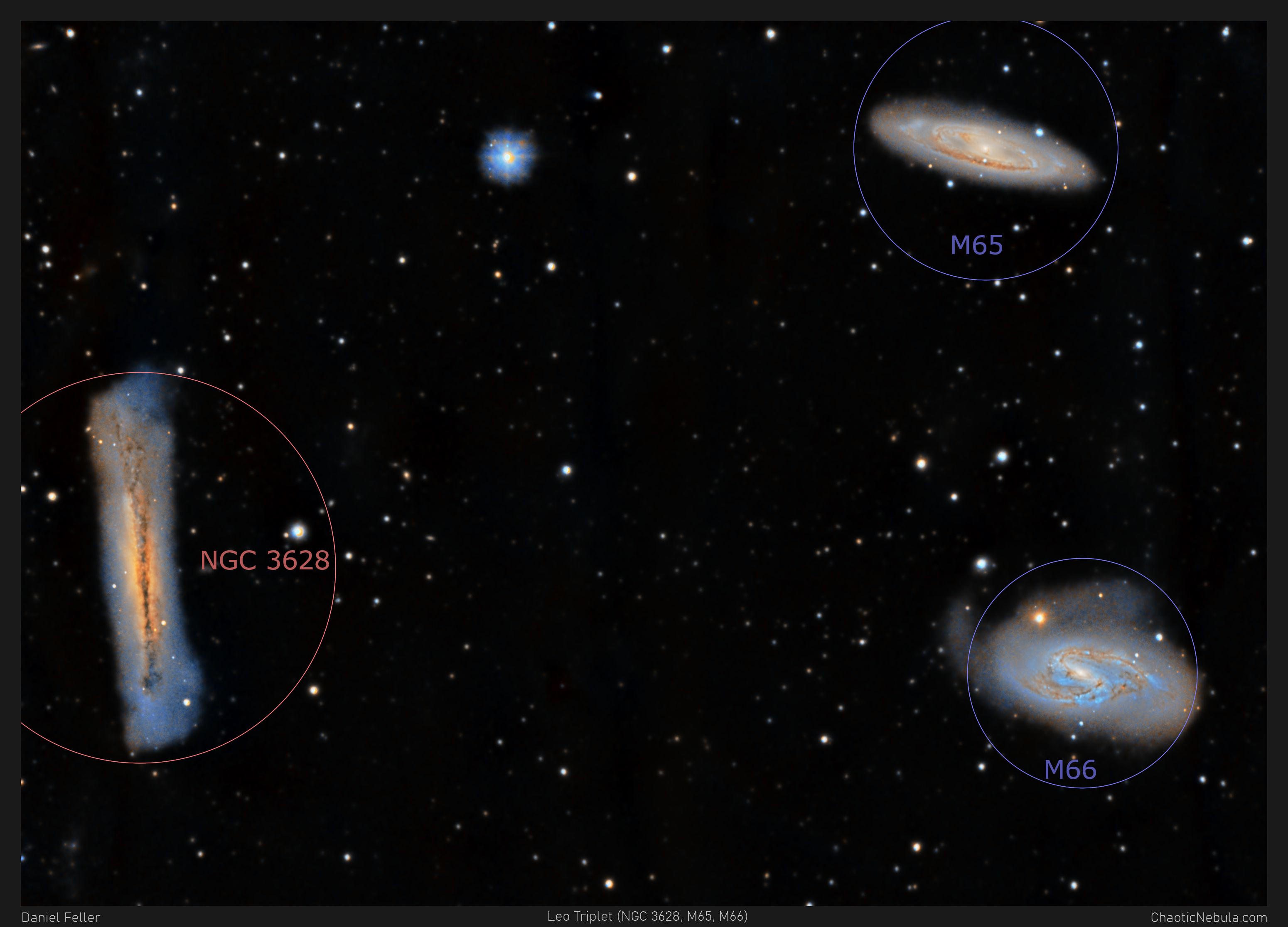 Leo Triplet Annotated